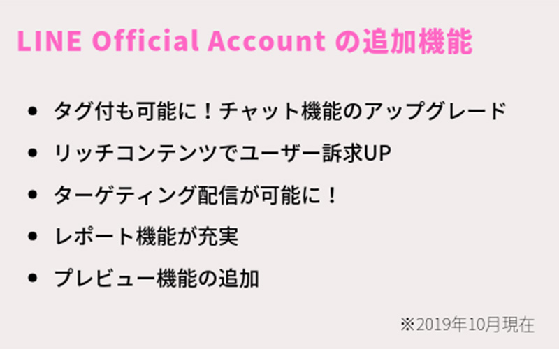 LINE Official Accountの追加機能